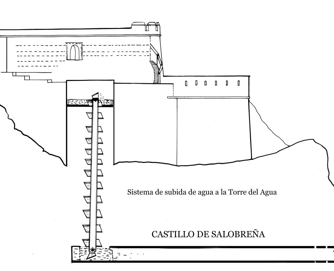 11A VISTA DE SALOBREÑA Y SU PEÑÓN copia - copia (2)